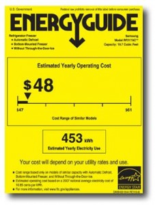 getting best deal large purchase energy guide